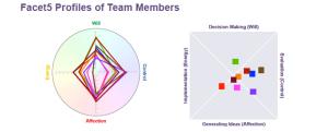 TeamScape